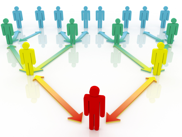 network social media job search